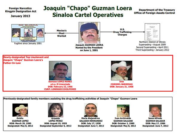 """El lugar de """"El Licenciado"""" en el Cartel de Sinaloa según equema de la DEA en 2013."""