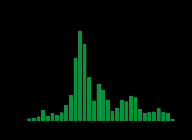 desplazados-grafico