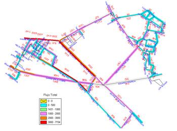 Plano de flujo vehicular del Estudio de Capacidad Vial