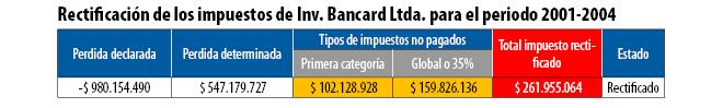 inv-bancard-cuadro-3