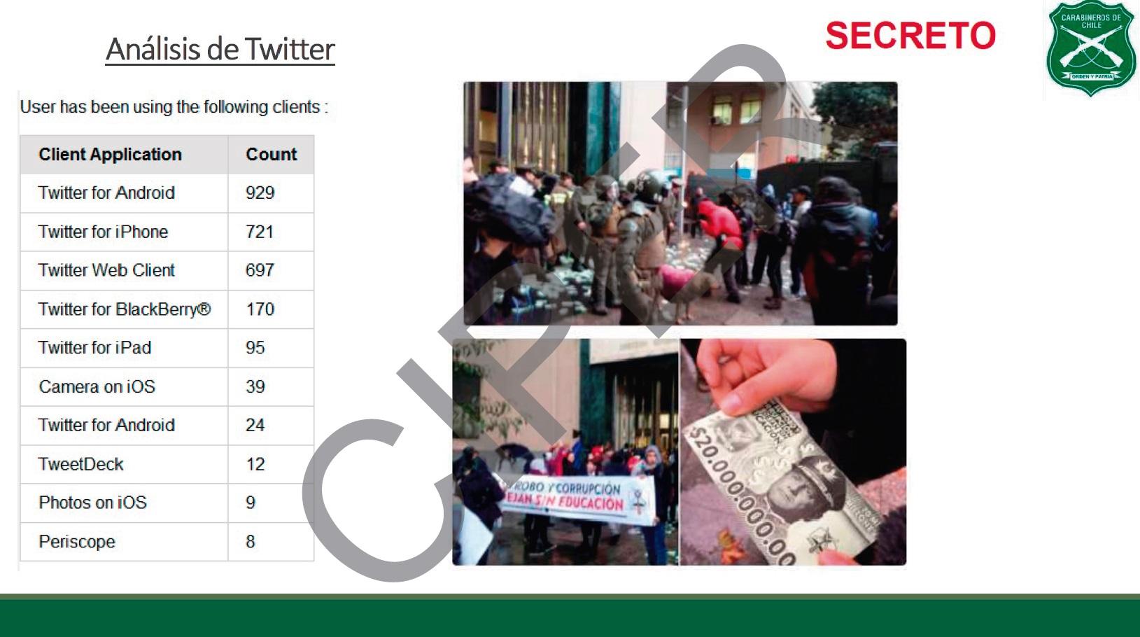 Pericia realizada por Álex Smith sobre cuenta en Twitter de la ACES