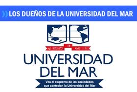 Los dueños de la Universidad del Mar