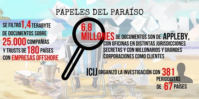 PAPELES-DEL-PARAISO2