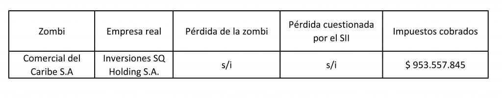 Tabla Ponce2