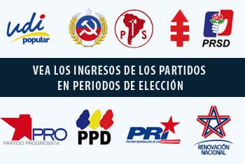 banner-partidos