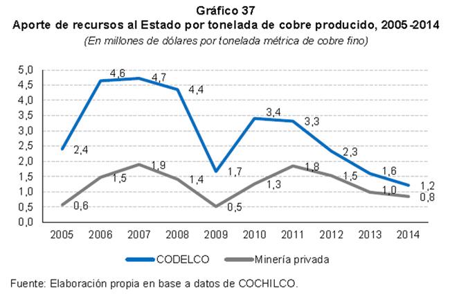 col-mineria-grafico-1