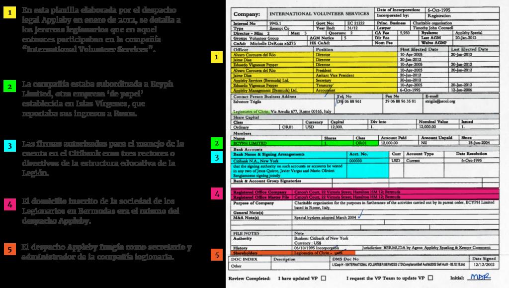 diagrama-01-contralacorrupcion