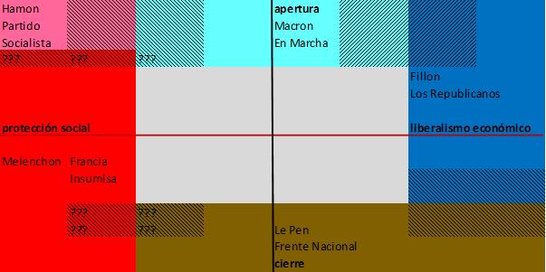 grafico francia