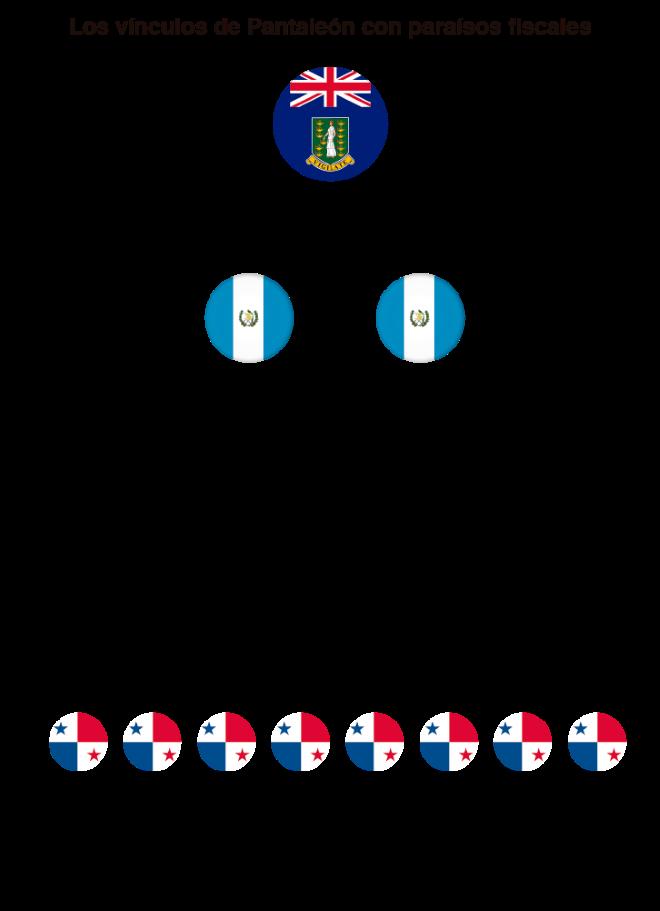 grafico-pantaleon-ajustado
