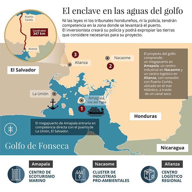 infografia honduras