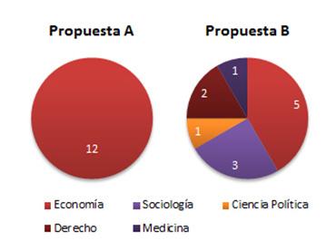 pensiones-bravo-graf-1