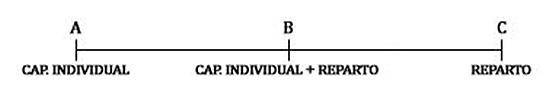 pensiones-formas-graf-1