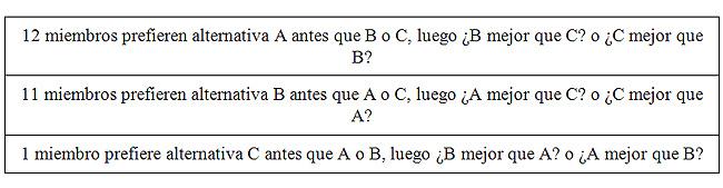 pensiones-formas-graf-2