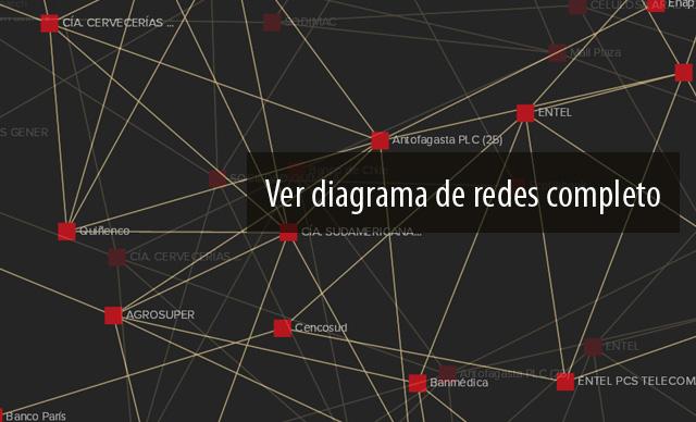 red-empresas